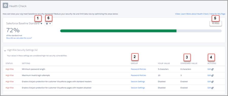 Salesforce Security Health Check – Eric Santiago